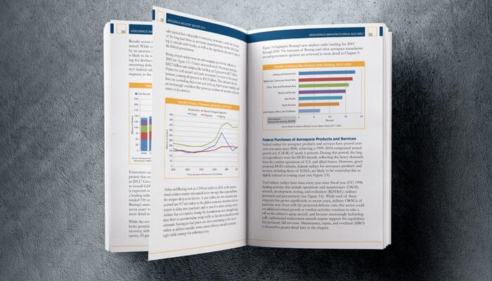 aerospace industry data